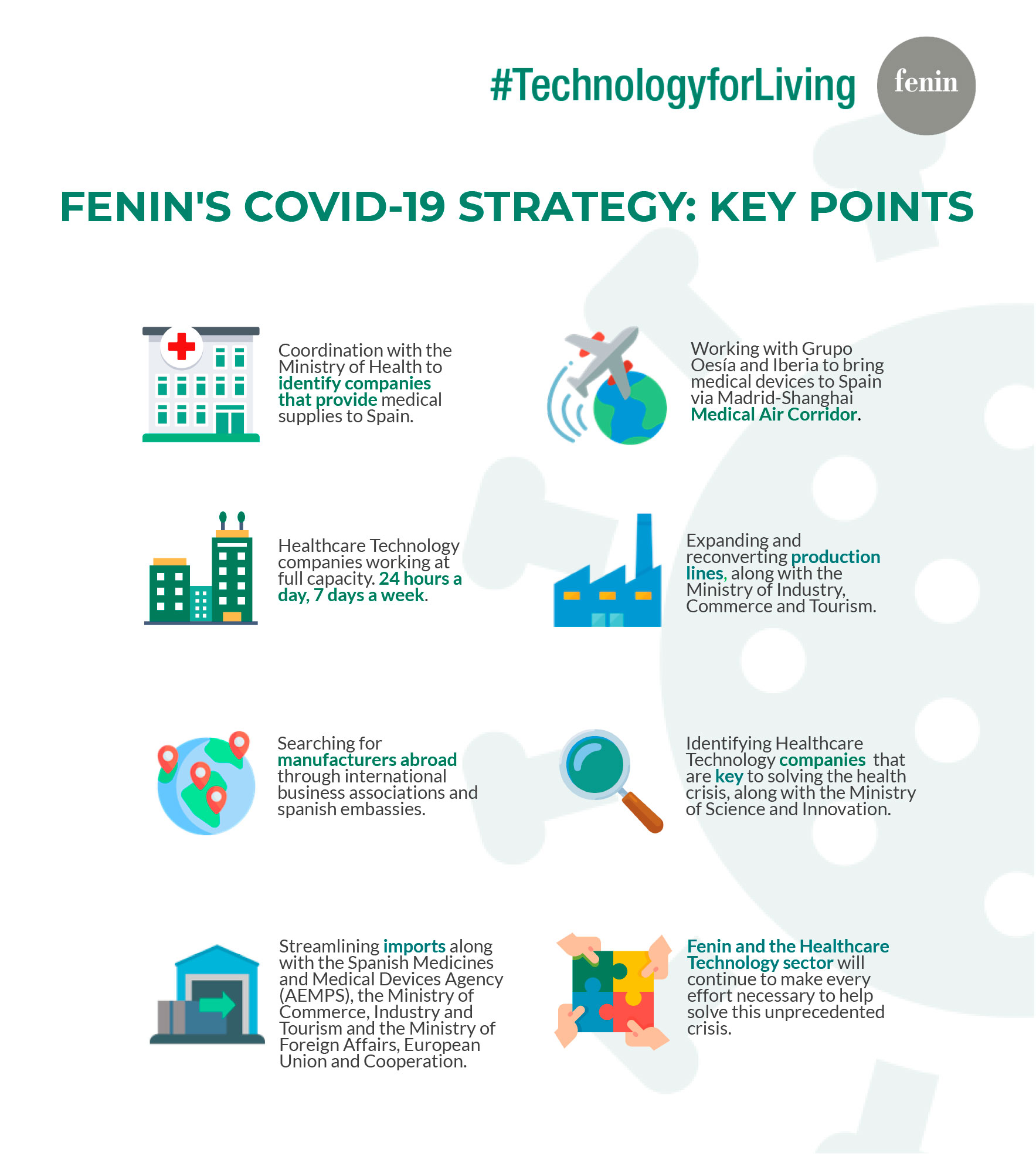 Fenin and companies Health Technology effort medical products COVID-19 – Infography